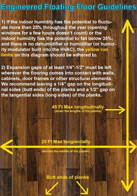 engineered-run-limit-diagram-floating-bamboo-flooring