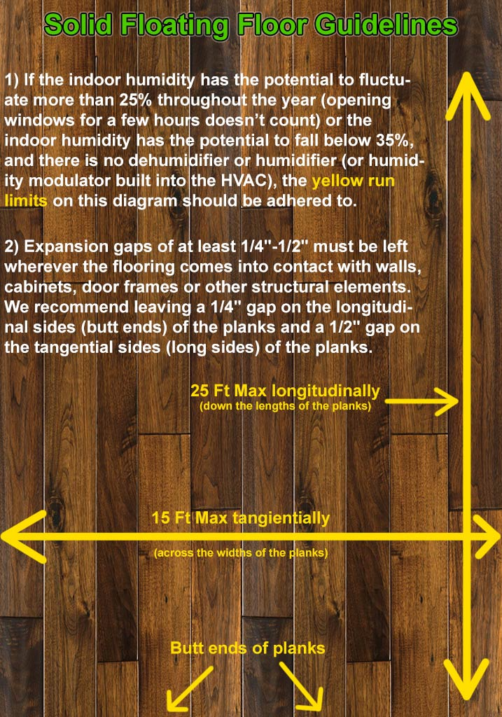 solid-run-limit-diagram-floating-bamboo-flooring
