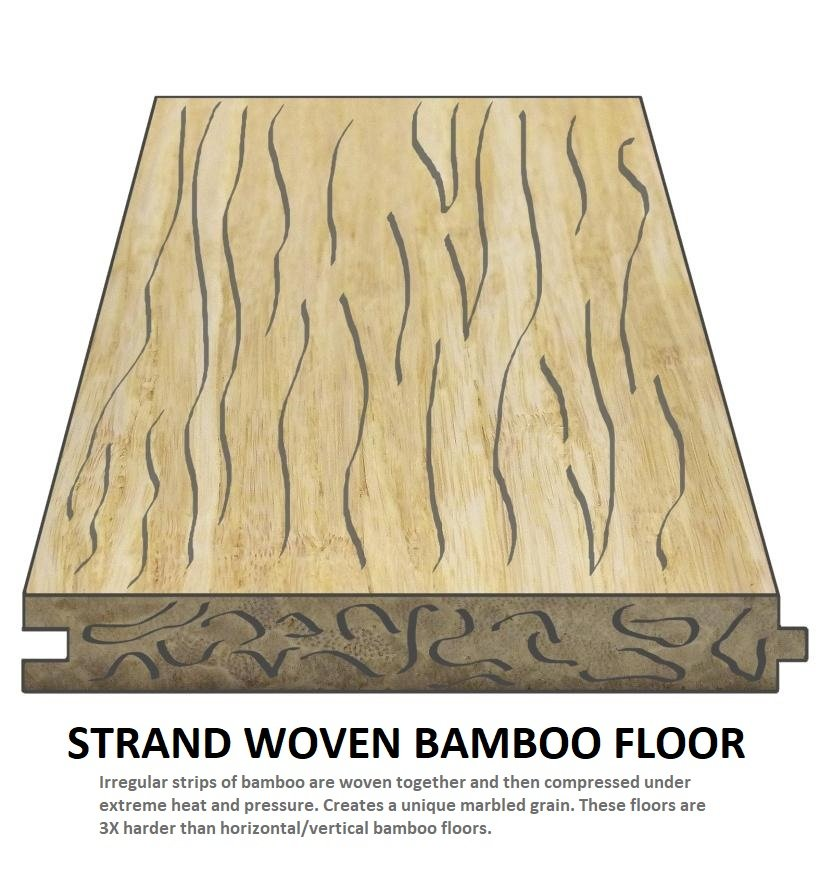 Strand Bamboo Flooring Side View