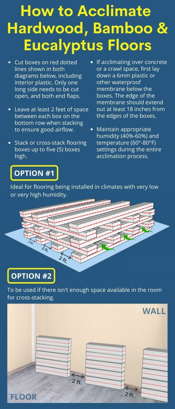 how-to-acclimate-bamboo-eucalyptus-floors-graphic