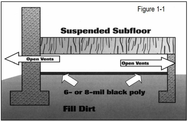 Suspended Subfloor