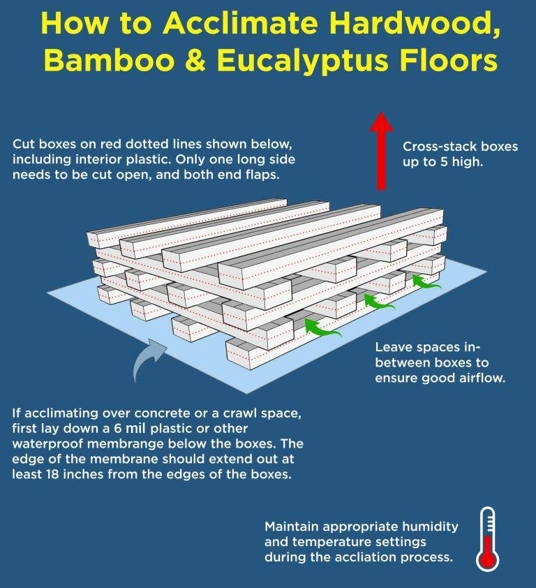 acclimating hadwood floors before installation