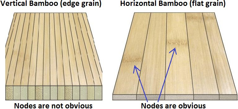 Vertical vs Horizontal Bamboo
