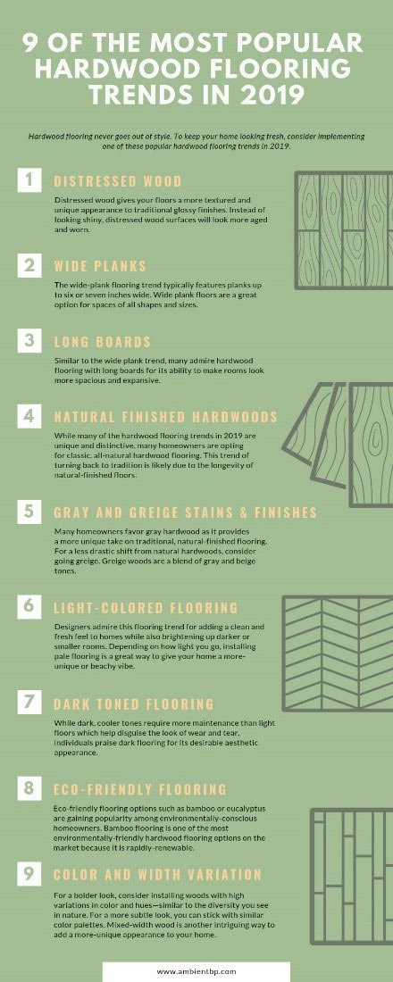 9 of the Most Popular Hardwood Flooring Trends in 2019 infographic