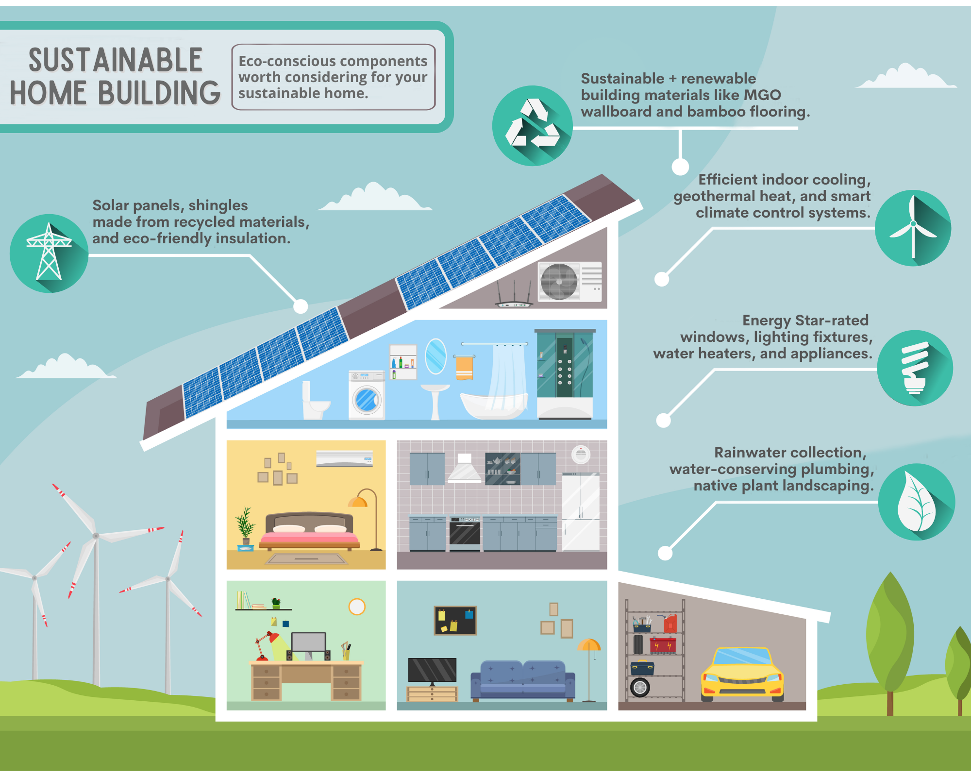 sustainable-home-build-infographic