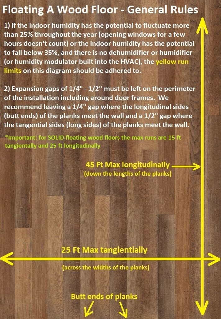 Floating Bamboo Flooring Diagram Showing Max Runs