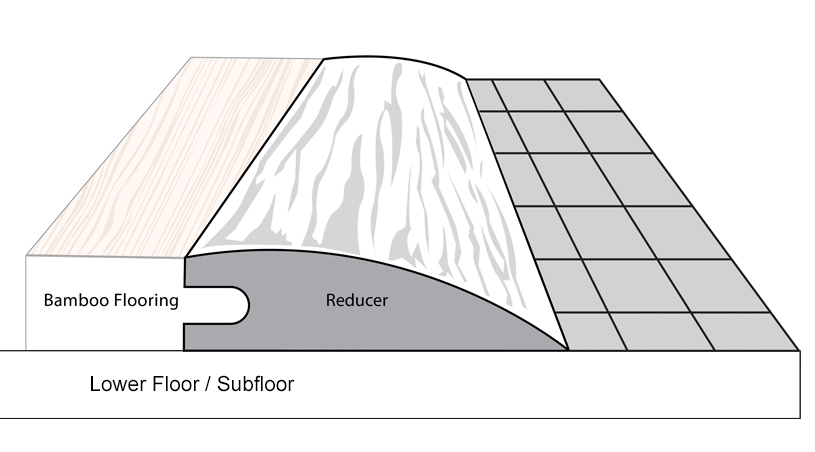 bamboo reducer transition diagram