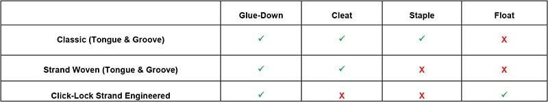 install-chart