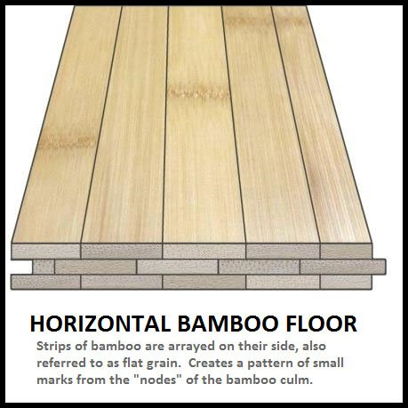 Horizontal Bamboo Floor