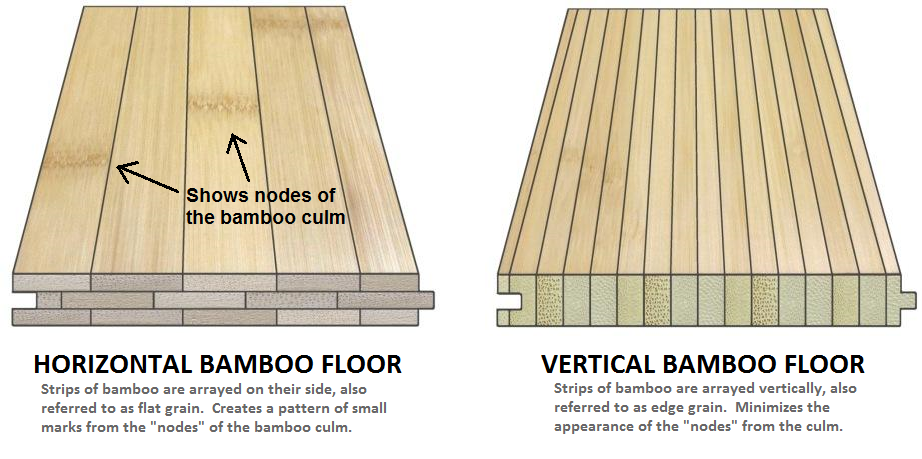 vertical vs horizontal bamboo floors