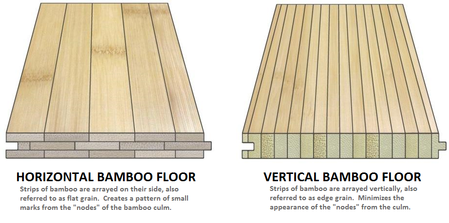 Bamboo Flooring Product Faq Ambient Bamboo Floors