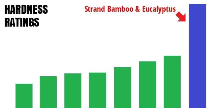 Strand-Bamboo—The-Hardest-Wood-Floors-In-The-Market