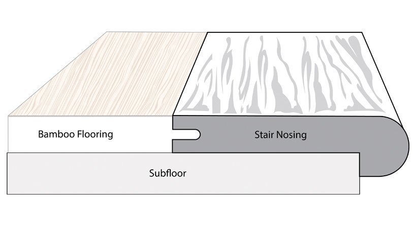 Bamboo Stair Nosing Bull Nose Diagram