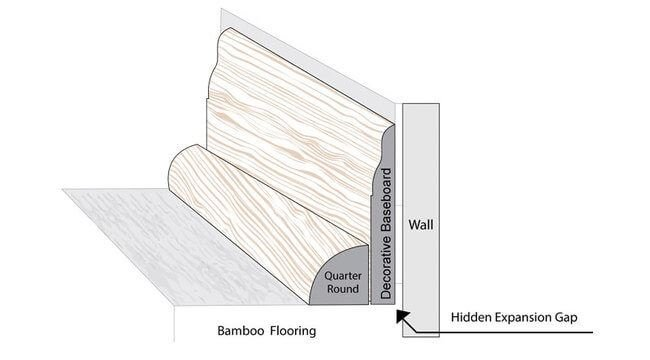 Bamboo Baseboard Decorative Wall Base