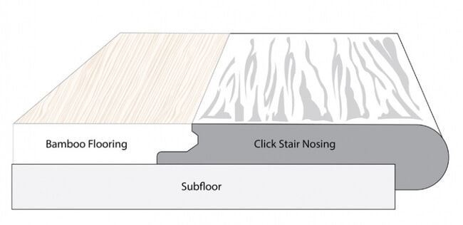 Bamboo Nosing Click Bull Nose Diagram