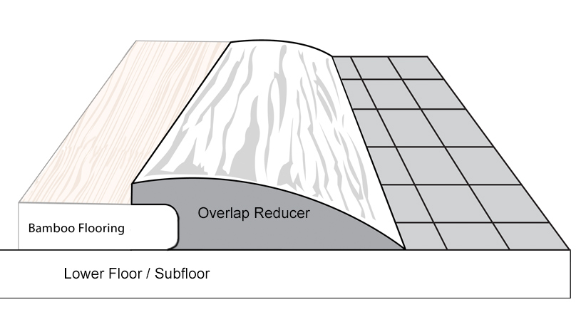 Strand Bamboo Overlap Reducer Solid Diagram