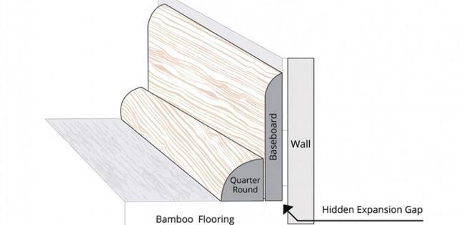 bamboowallbasebaseboardmain