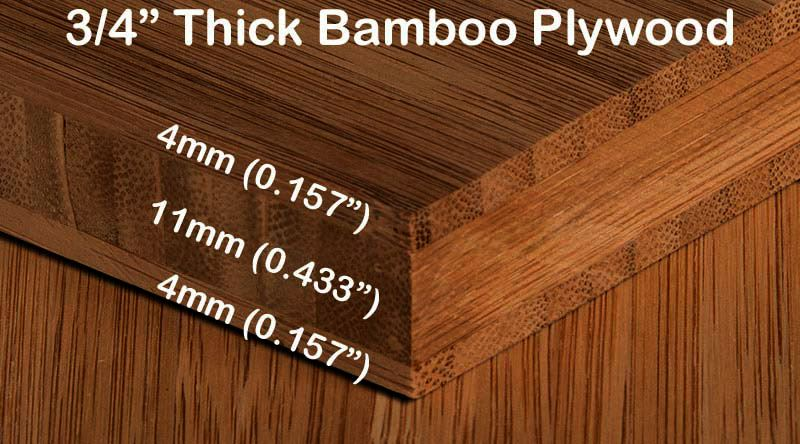 Java Vertical Edge Grain Bamboo Plywood Sheet Diagram3