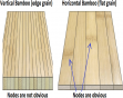 Horizontal Vs Vertical Plywood